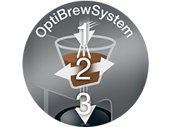 OptiBrewSystem