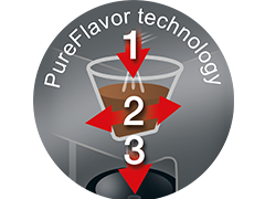 PureFlavor technology