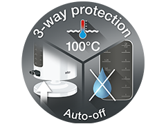 3-way protection system