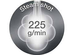 Excellent steam rate