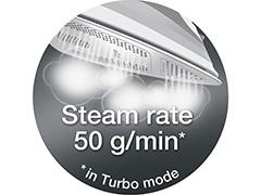 3 Powerful steam options
