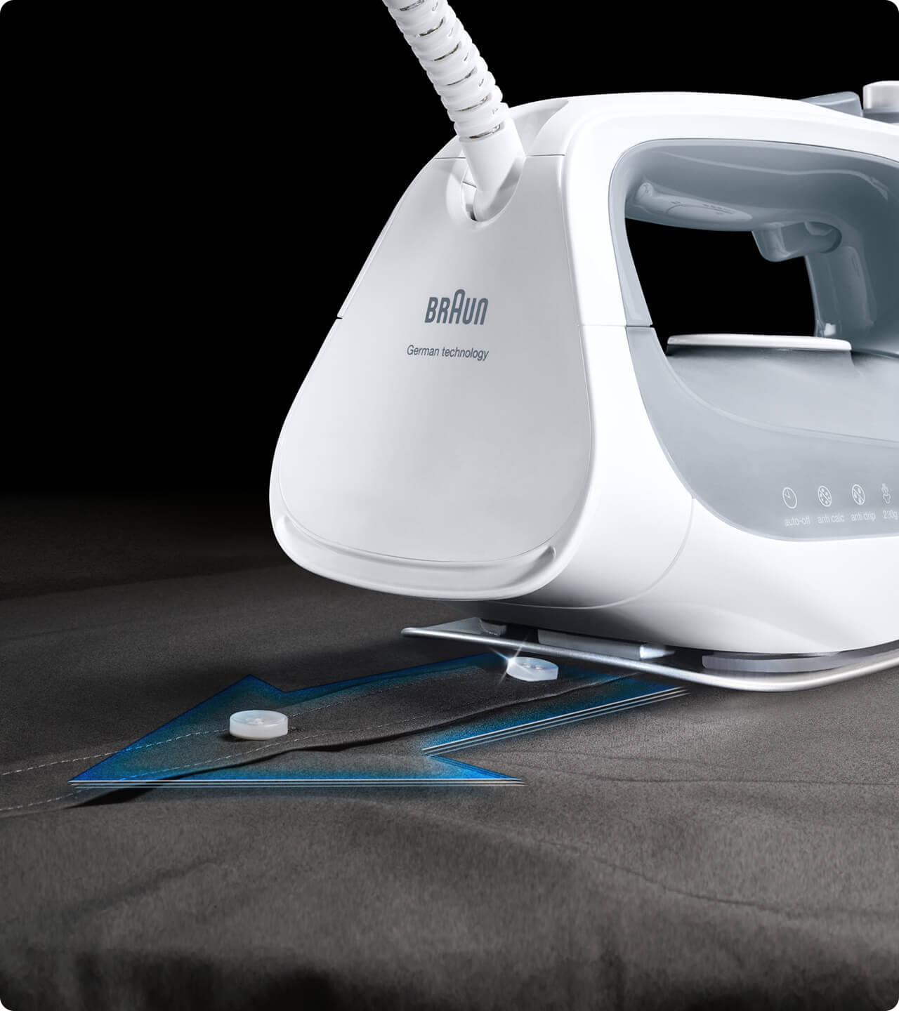 Braun Steam Irons with EloxalPlus soleplate